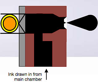 Instruction How to Deep Cleaning a printhead - Crazy Inkjet