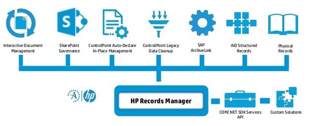 Hewlett Packard Service Manual Downloads - Crazy Inkjet